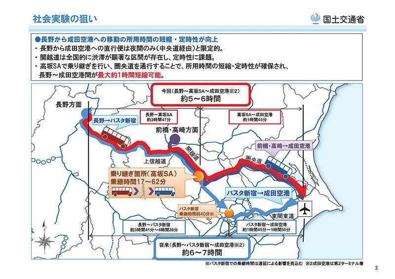 長野から成田空港へバスタ新宿ではなく関越道 高坂SAで乗り継ぐことで所要時間短縮を図る社会実験を開始する