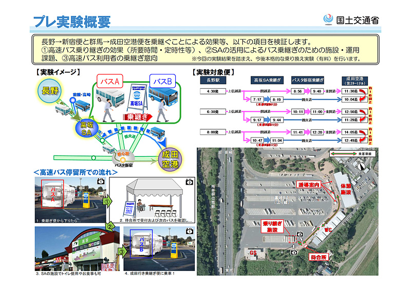 11月23日~29日に実施するプレ社会実験の概要。対象となるのは長野駅発の3便