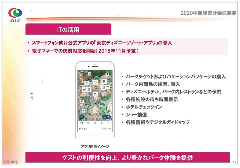 11月5日から東京ディズニーリゾートで電子マネーの利用が可能になる