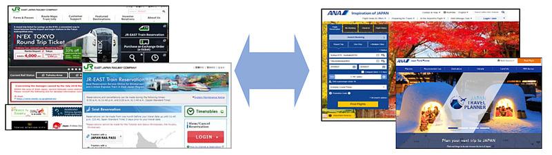 Webサイトの相互連携などを実施