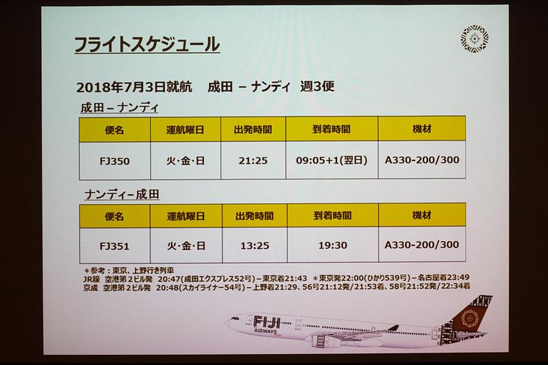 成田~ナンディ線のフライトスケジュール