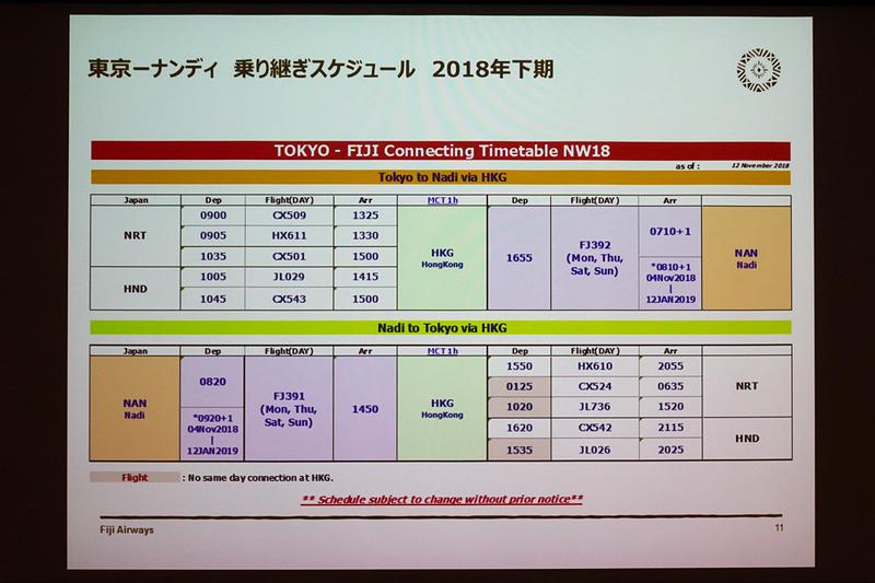 香港で乗り継ぐ際のフライトスケジュール