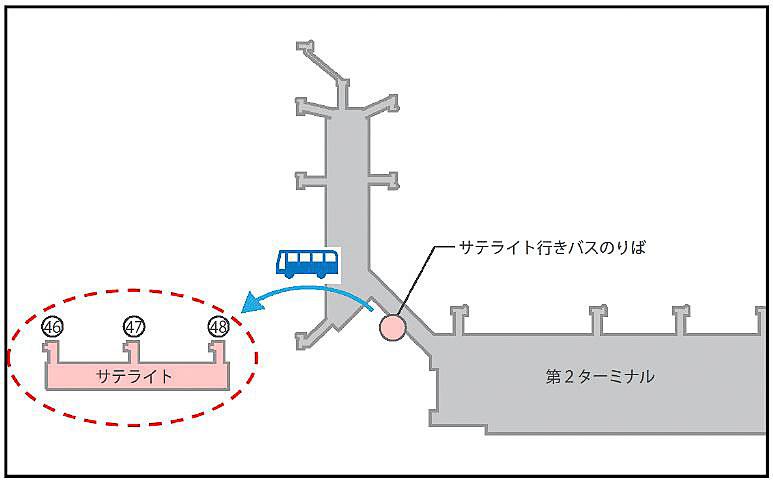 「羽田空港 第2ターミナル サテライト」と第2ターミナル間は専用バスを運行し、移動時間は約3分