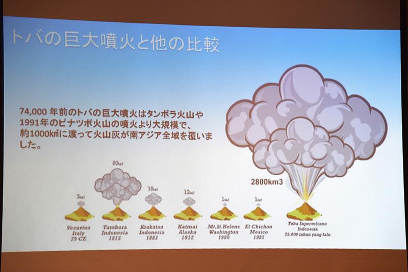 規模の大きさをほかの火山と比較