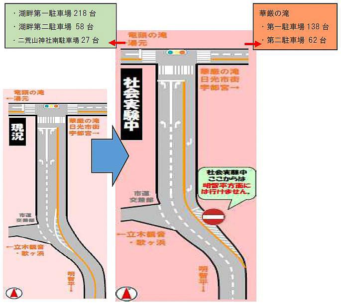 二荒橋前交差点付近の概略図