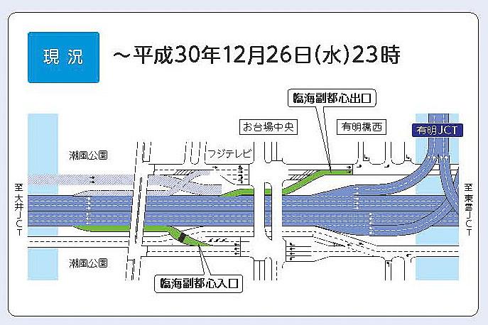 臨海副都心出口の分岐位置を約600m手前(東京港トンネル側)に切り替える。これにより一般道への合流はお台場中央交差点手前になる