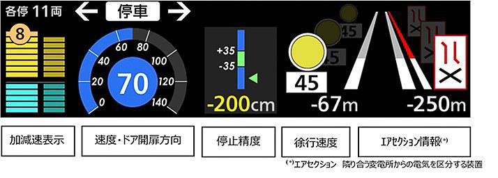ヘッドアップディスプレイの表示内容のイメージ