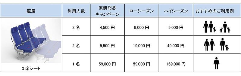 ANA COUCHiiの追加料金(3席シート)
