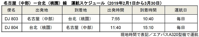 2月1日に就航するセントレア~台北線のダイヤ