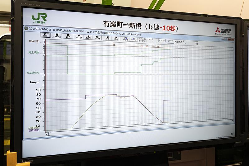 有楽町から新橋駅へ向かった際の目標速度(紫色の線)と実際の速度(黄色い線)
