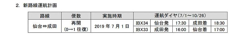 IBEXが7月1日に再就航する成田~仙台線の概要