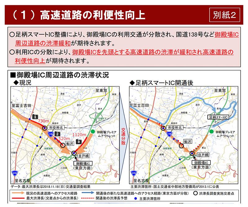 交通分散による御殿場IC周辺の渋滞緩和効果