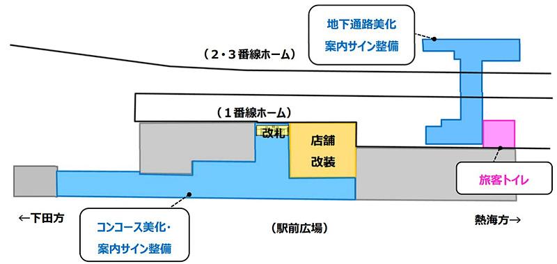伊東駅の改良後のレイアウト