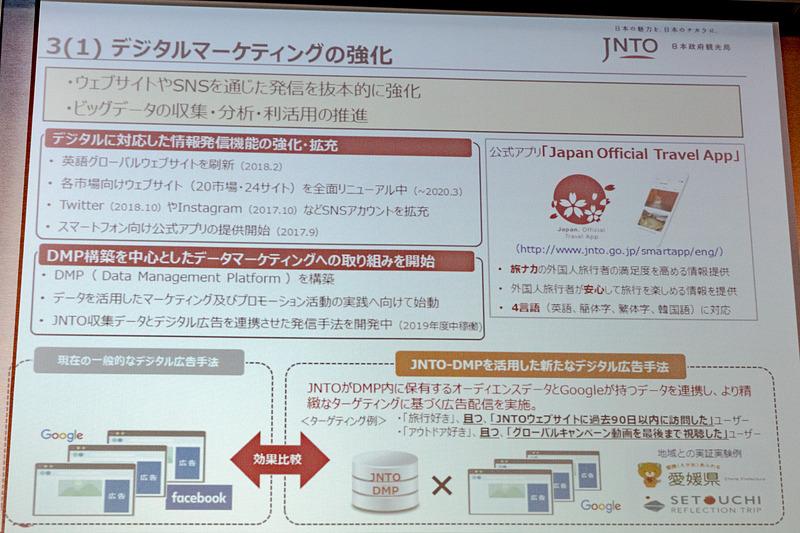 2019年以降、JNTOがDMP(Digital Marketing Platform)の活用を推進。DMPを含め、地域のプロモーション活動支援も強化していく