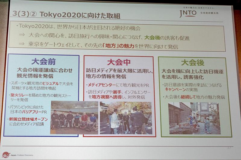 2020年の東京オリンピック・パラリンピックに関する取り組み