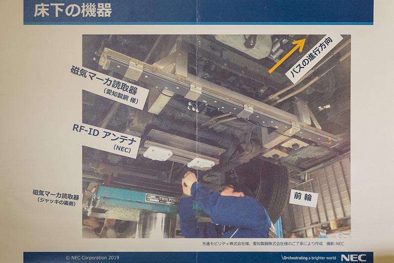 車両底部の状態。磁気センサーは2か所、RFIDの送受信機は1組を搭載している