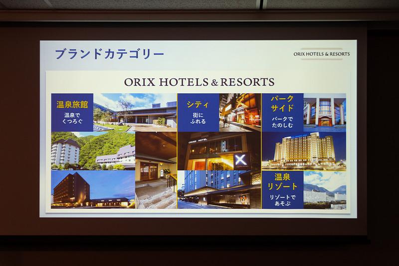 「温泉旅館」「シティ」「パークサイド」「温泉リゾート」の4つのカテゴリー、13施設でブランド展開する