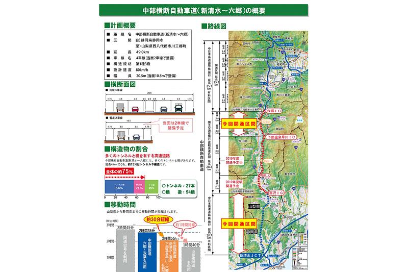 中部横断自動車道(E52)下部温泉早川IC~六郷IC