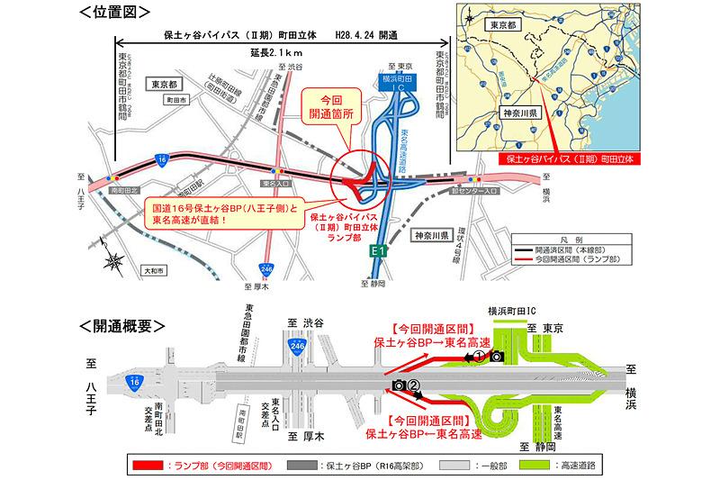国道16号 保土ヶ谷バイパス 町田立体ランプ(八王子側)