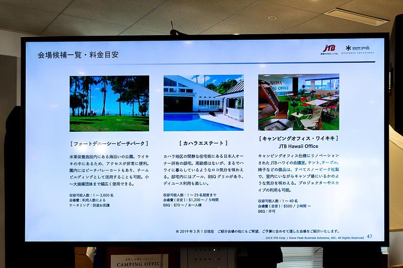 収容可能人数や会場費の目安を紹介したスライド
