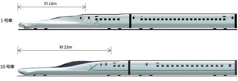 先頭車の先頭長は1号車(東京駅寄り)が約16m、10号車(新青森駅寄り)が約22m。ちなみにE5系は約15m