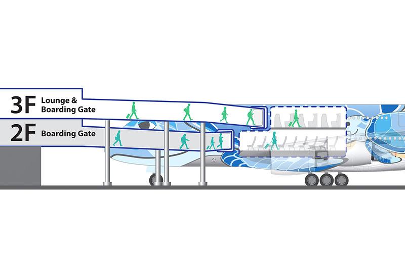 2階席へは3階のラウンジから、1階席(メインデッキ)へは2階の搭乗口から飛行機へ乗り込む(画像:ANAニュースリリースより)