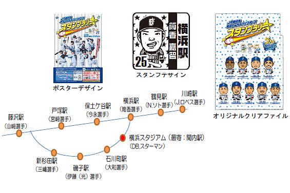 JR東日本 横浜DeNAベイスターズ スタンプラリー