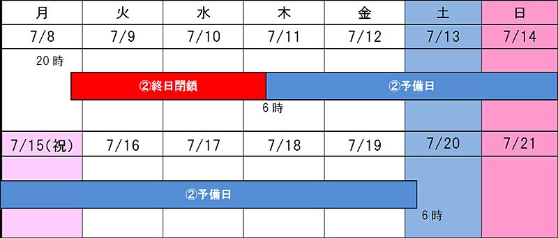 湯田PA終日閉鎖の日程