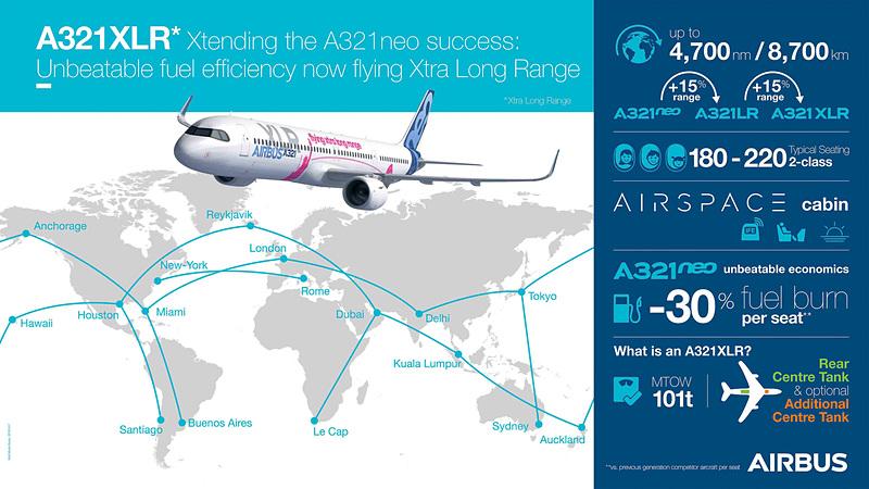 A321XLRのインフォグラフィック