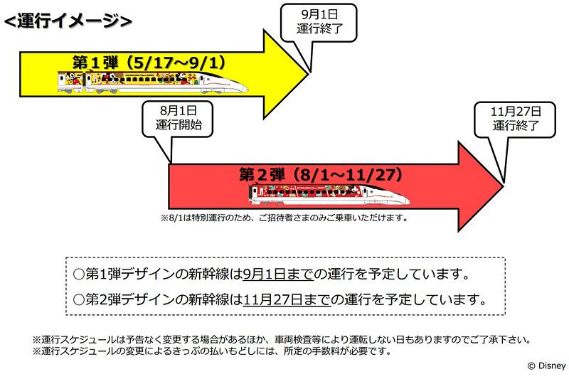 運行期間は8月1日から11月27日まで。第1弾デザインの「JR九州 Waku Waku Trip 新幹線」は9月1日まで運行する