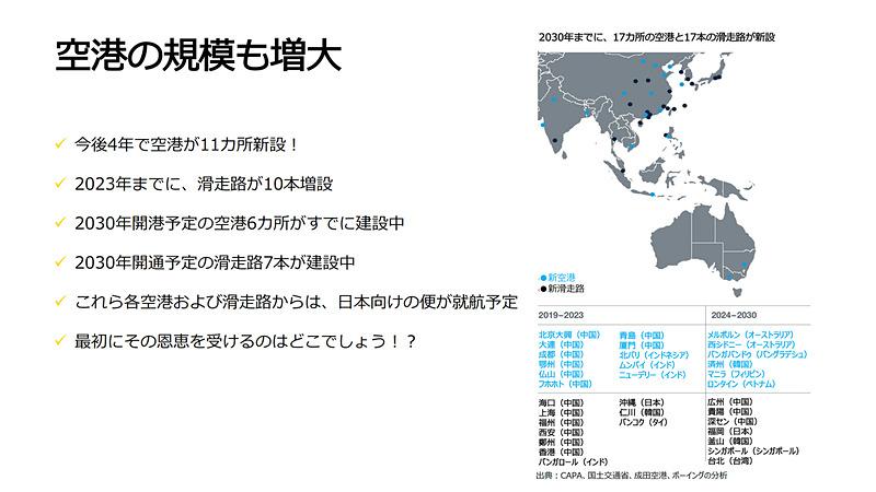 アジア・太平洋地域のポテンシャル
