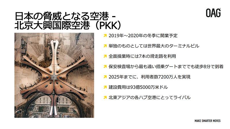 北京の新空港「北京大興国際空港」について