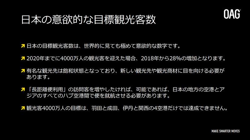 日本政府が掲げる2020年に4000万人の訪日旅客の目標についての分析