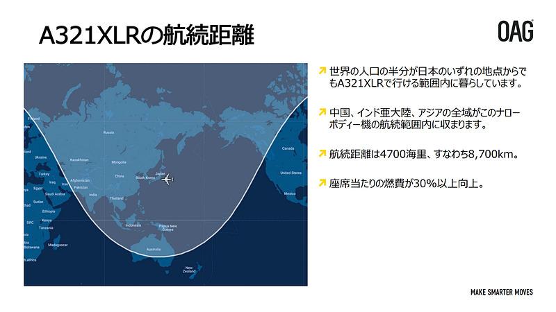 日本の地方空港成長のカギと、そのパーツの一つである次世代航空機
