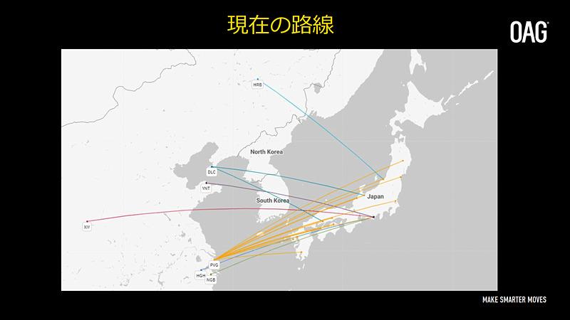 地方空港と中国を結ぶ路線は上海に集中しているが、今後成長が見込まれる中国の空港への路線開設にも可能性がある