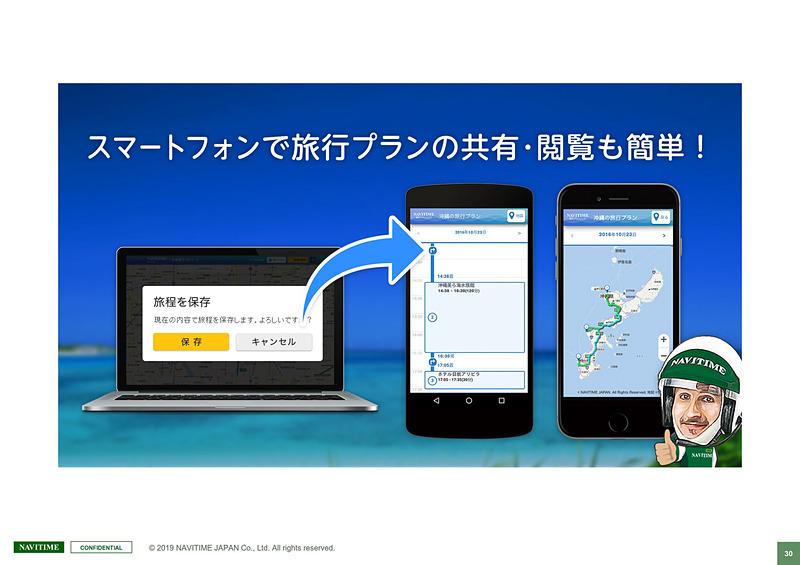 ナビタイムが提供する旅程プランニングツール「NAVITIME Travel」