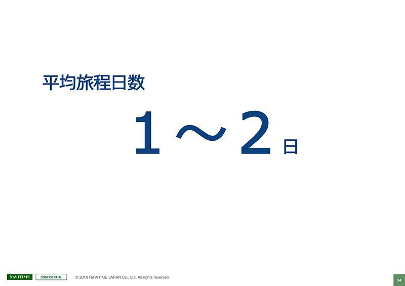 日本人の国内旅行傾向