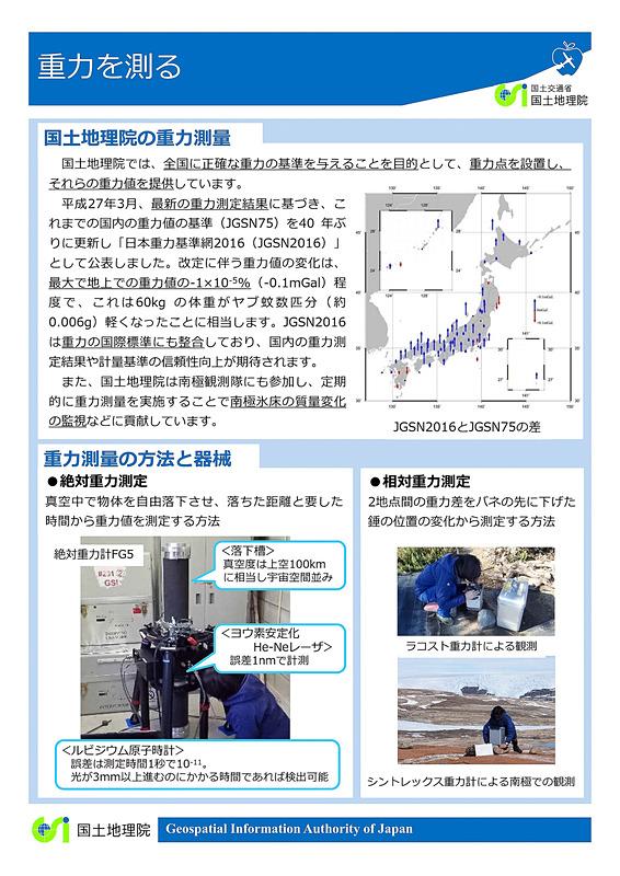 国土地理院による重力データの提供と測量方法について