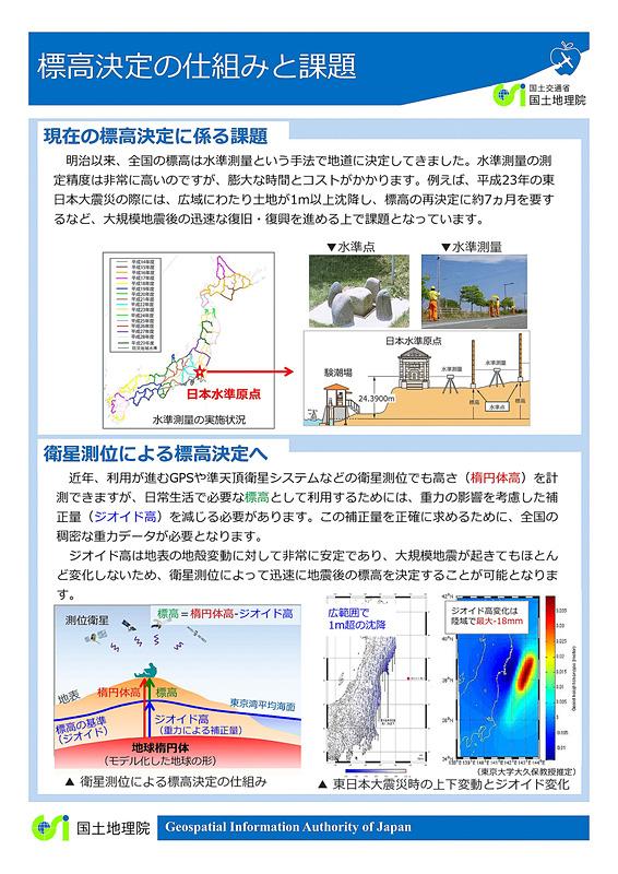 「標高」について。GPSでは地球を楕円形としてモデル化した楕円体高による幾何学的な形状しか取得できず、重力の影響を加味した「ジオイド高」が必要となる。そのジオイドモデルを作成するために全国を重力測定する必要がある