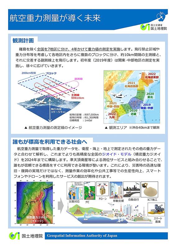 航空重力測量の計画