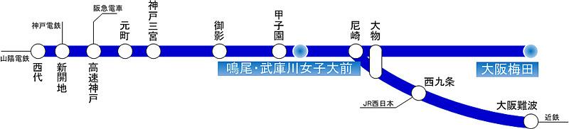 阪神電車の周辺路線図