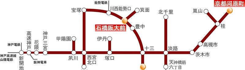 阪急電鉄の周辺路線図