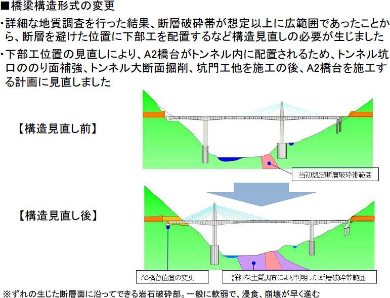橋梁構造形式の変更