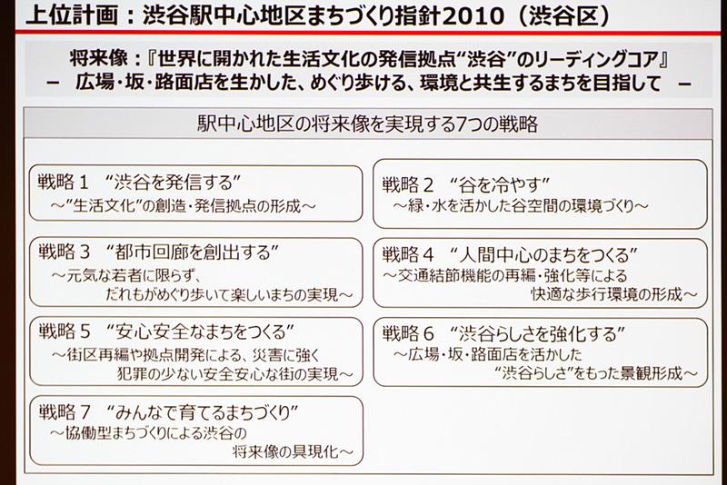 「渋谷駅中心地区まちづくり指針2010」の要旨