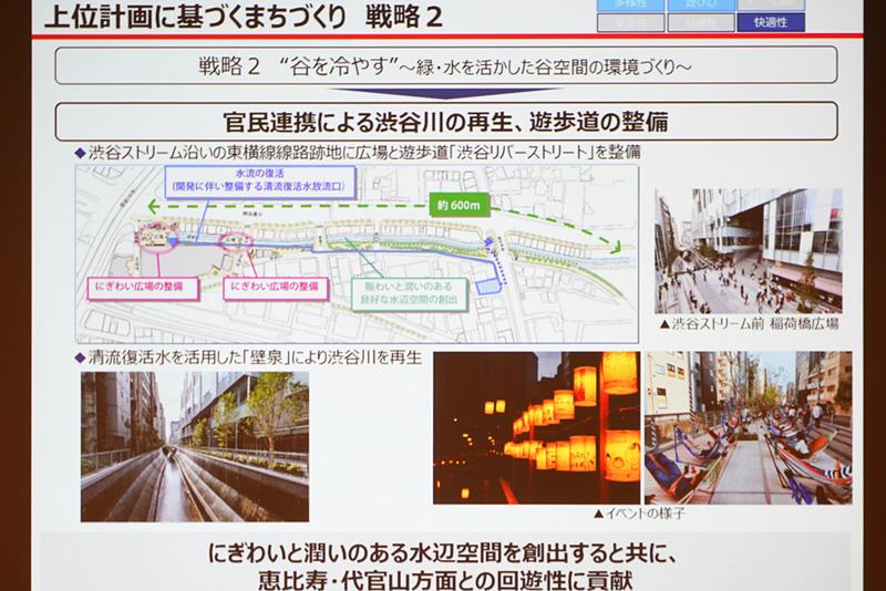 官民で連携した渋谷川の再生、遊歩道の整備。遊歩道も整備され回遊性も高い
