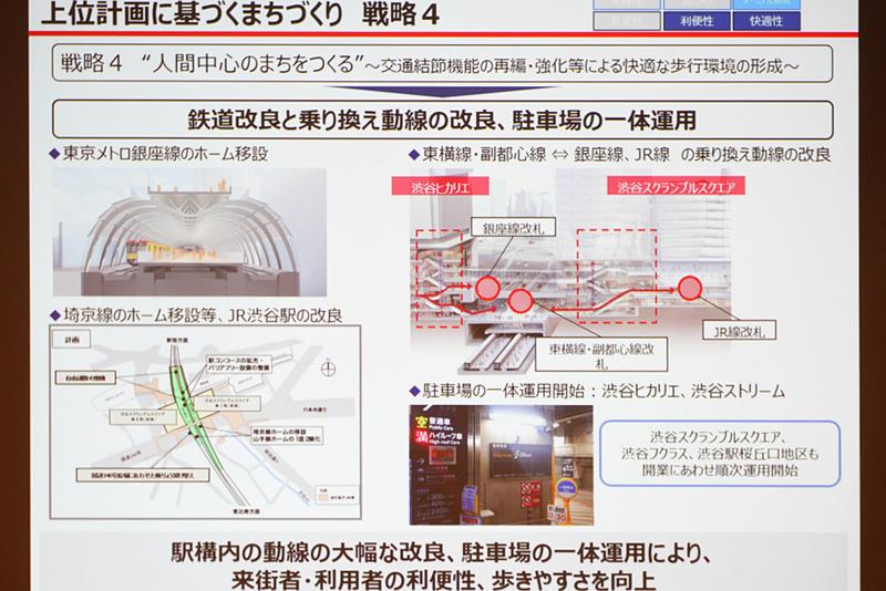 銀座線や埼京線のホーム移設、乗り換え動線改良、駐車場の一体運用