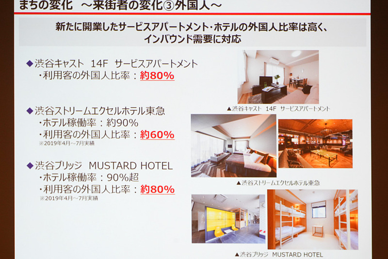 サービスアパートメントやホテルでは外国人の比率がとても高い