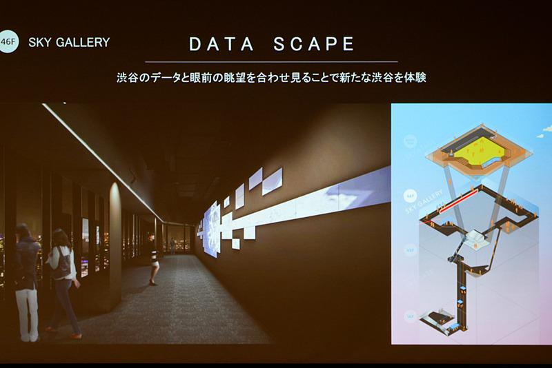 渋谷のデータの展示もある