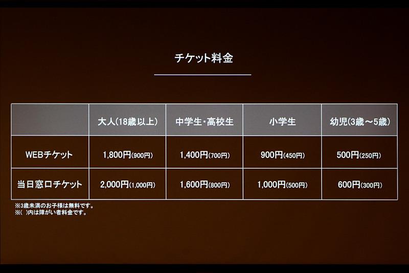 SHIBUYA SKYのチケット詳細