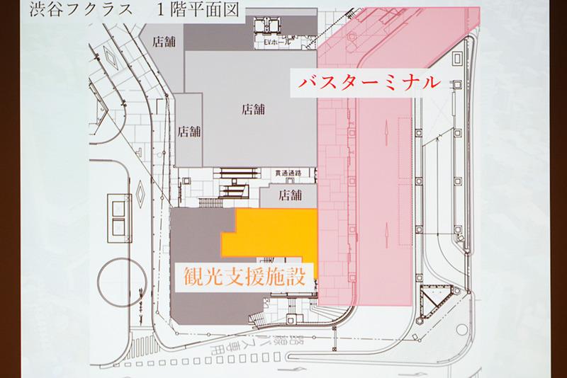 1階には店舗のほかバスターミナルと観光支援施設「shibuya-san」が入る